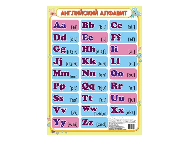 Плакат А4 Шпаргалки для малышей Английский алфавит Prof Press