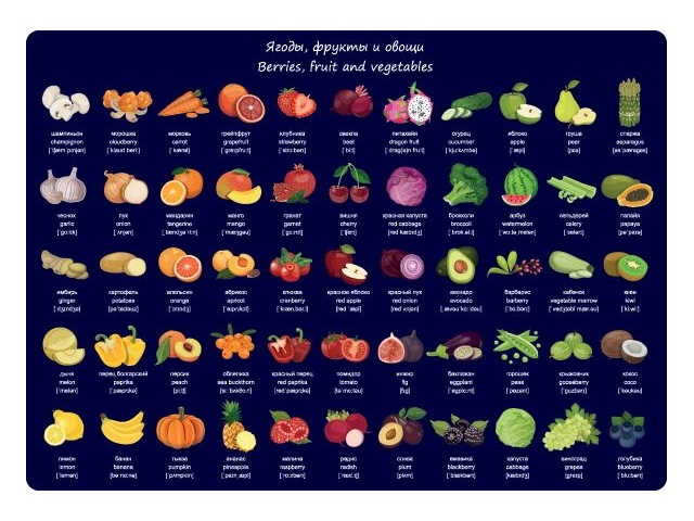 Покрытие настольное А3 Фрукты и овощи Silwerhof 671619