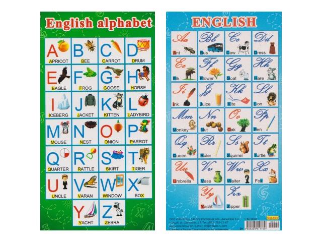 Карточка Английский алфавит Miland 1-80-0002