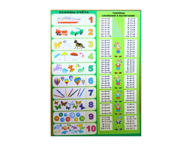 Плакат А2 Основы счета Таблица умножения Everest print 47466